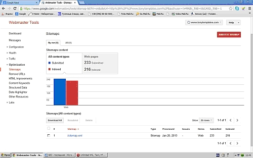 Sitemaps page screenshot