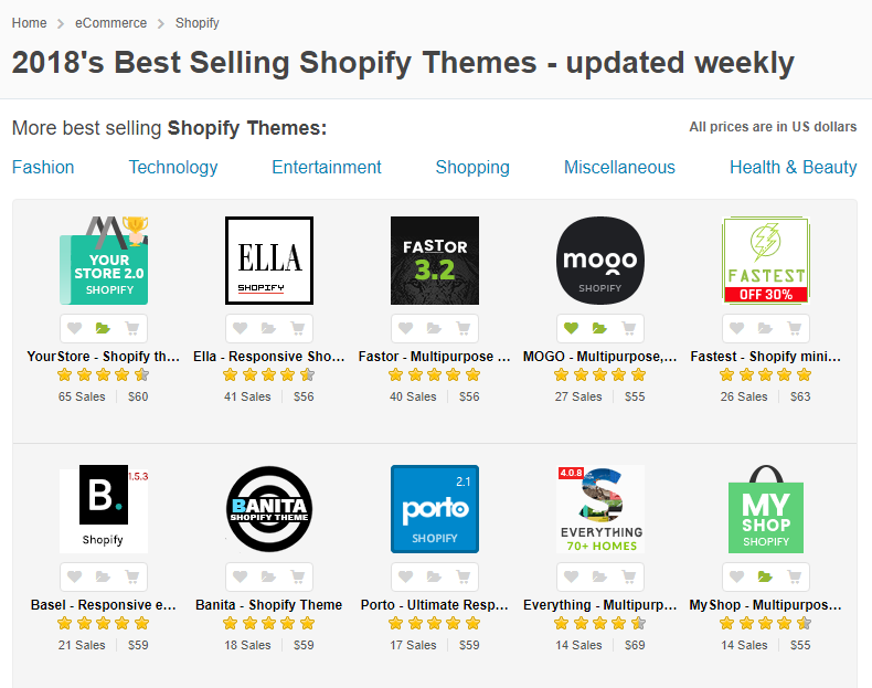 MOGO Shopify theme - TOP 4 on Themeforest marketplace