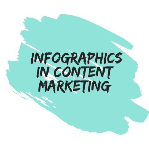 Infographics in Content Marketing